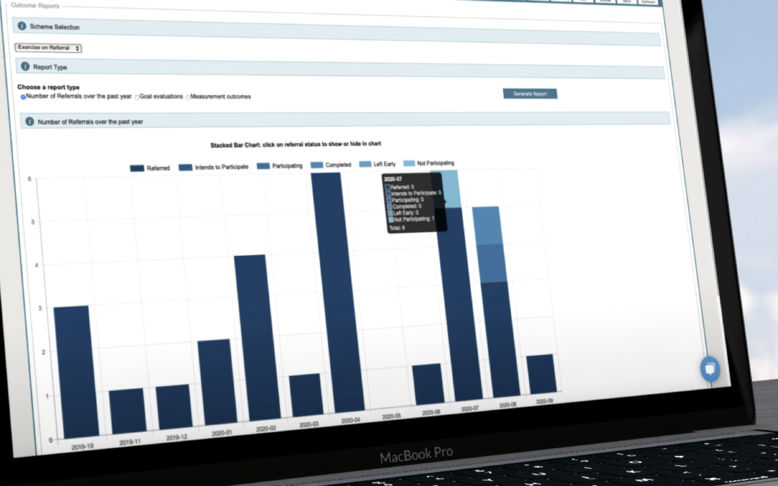 ReferAll's Outcome Reporting Solution